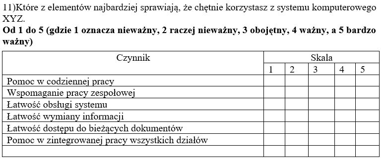 ankieta praca licencjacka pedagogika