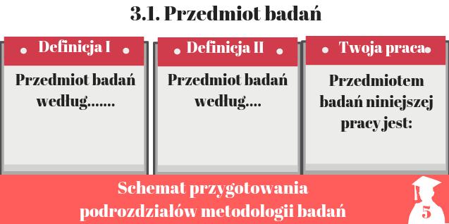wzór rozdział metodologiczny pracy magisterskiej