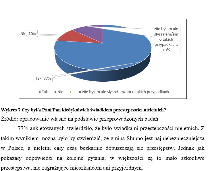 dane w rozdziale badawczym