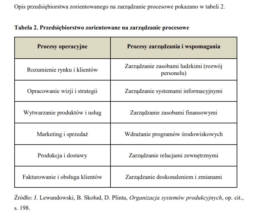 Rozdział teoretyczny zastosowanie tabel przykład 2
